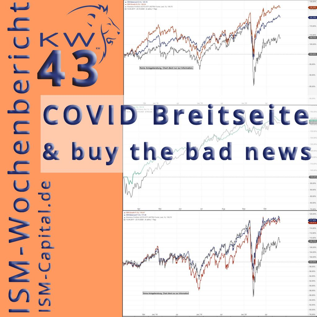 Wochenbericht KW43 Covid Breitseite & buy the bad news